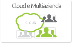 Cloud e Multiazienda