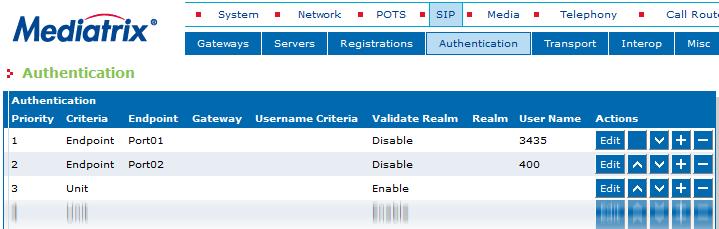 MDX 4124 Authentication