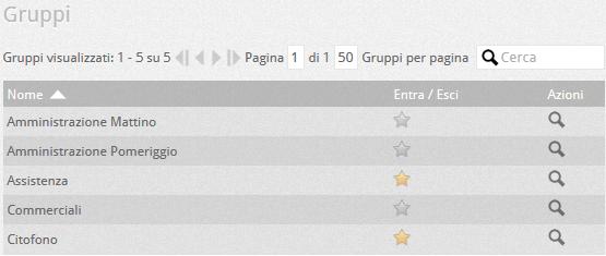 UserArea_Gruppi