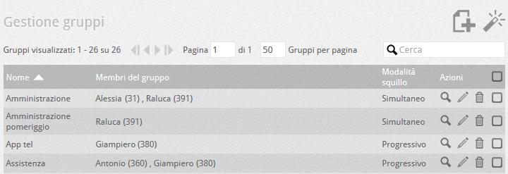 6.5 PBX gruppi gestione