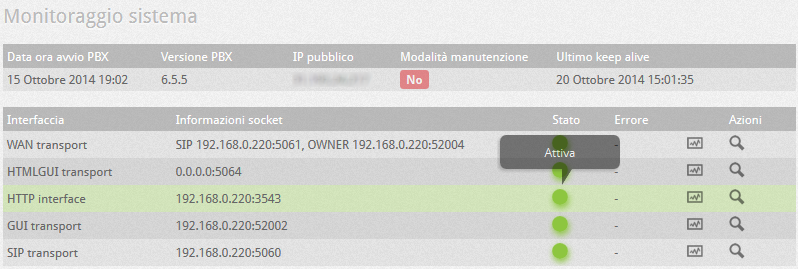 6.5 PBX monitor sistema