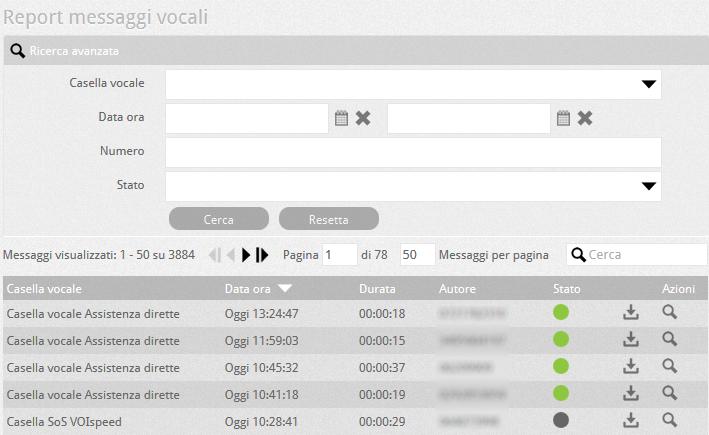 PBX report messaggi vocali